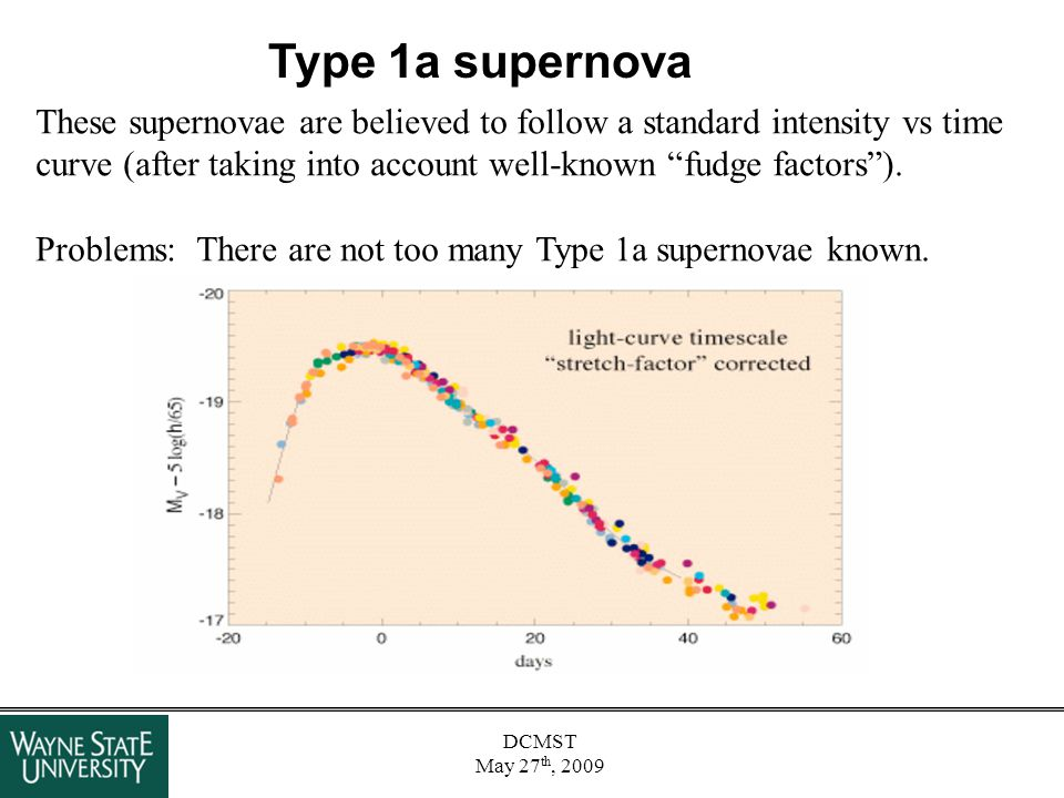 DCMST May 27 th, 2009 Type 1a supernova These supernovae are believed to follow a standard intensity vs time curve (after taking into account well-kno