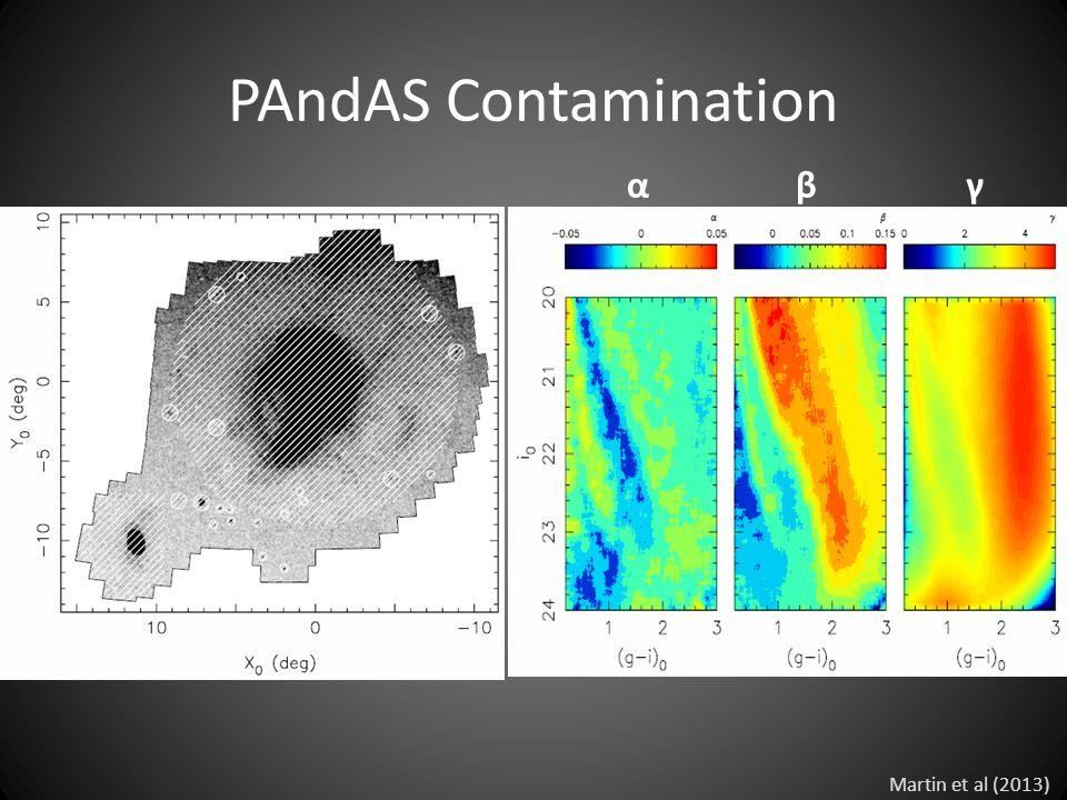 PAndAS Contamination Martin et al (2013) αβγ