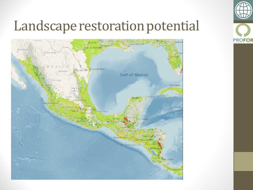 Landscape restoration potential