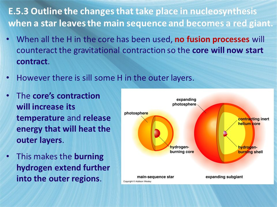 When all the H in the core has been used, no fusion processes will counteract the gravitational contraction so the core will now start contract. Howev