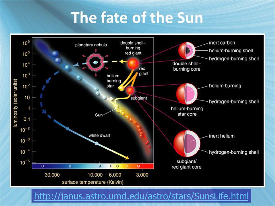 http://janus.astro.umd.edu/astro/stars/SunsLife.html