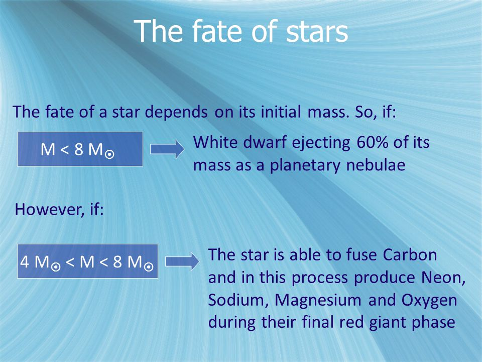 The fate of stars M < 8 M  The fate of a star depends on its initial mass. So, if: White dwarf ejecting 60% of its mass as a planetary nebulae 4 M 