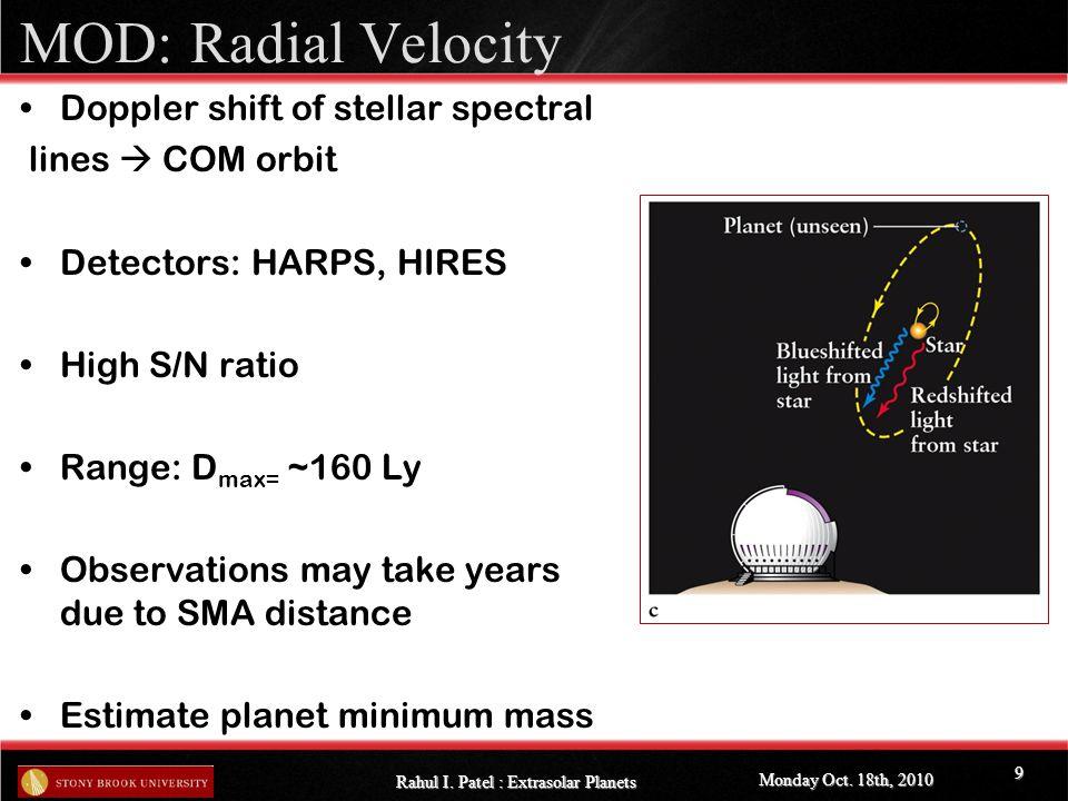 RESULTS Monday Oct. 18th, 2010 Rahul I. Patel : Extrasolar Planets 20