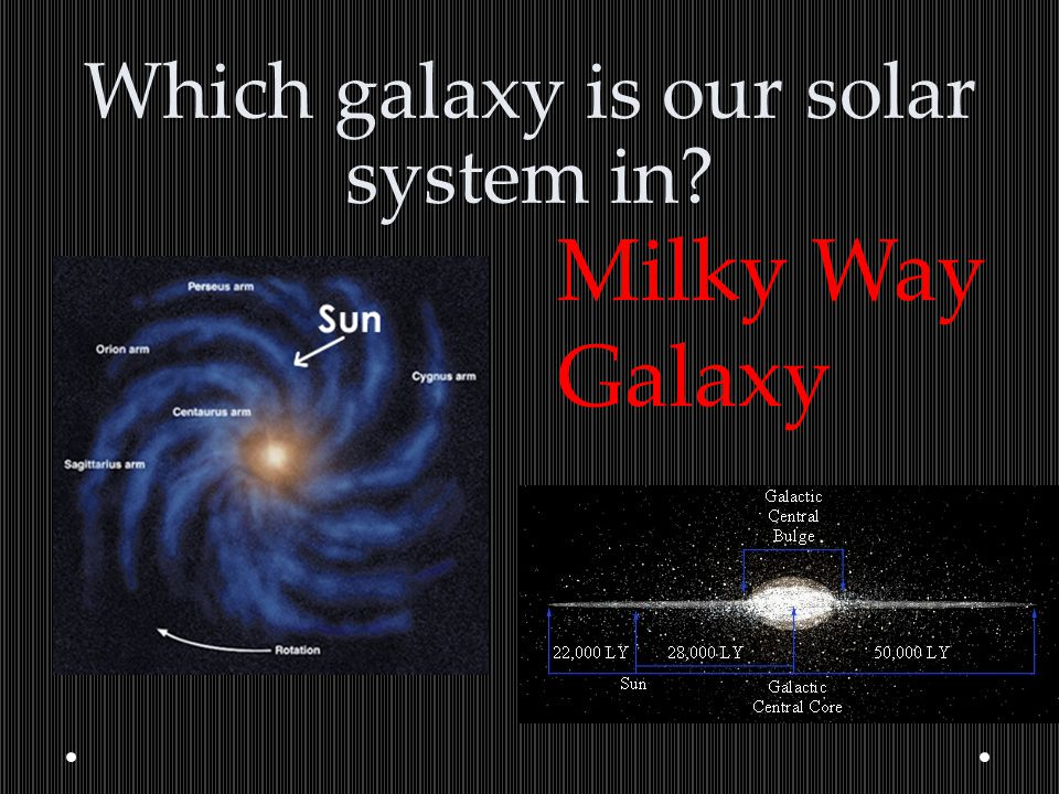 Which galaxy is our solar system in? Milky Way Galaxy