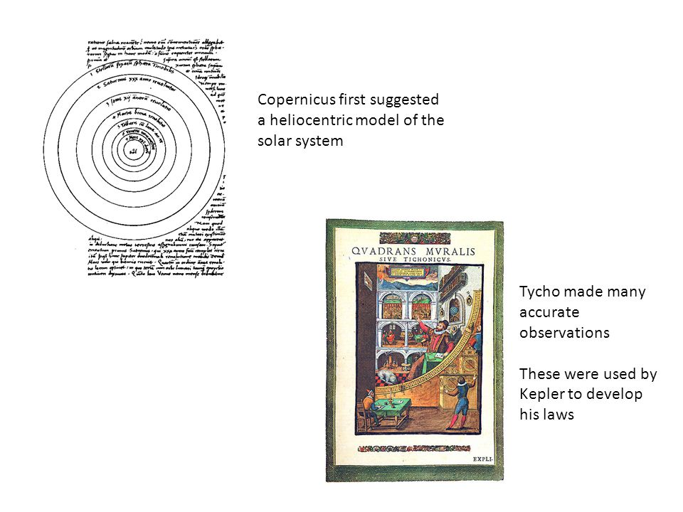 Copernicus first suggested a heliocentric model of the solar system Tycho made many accurate observations These were used by Kepler to develop his law