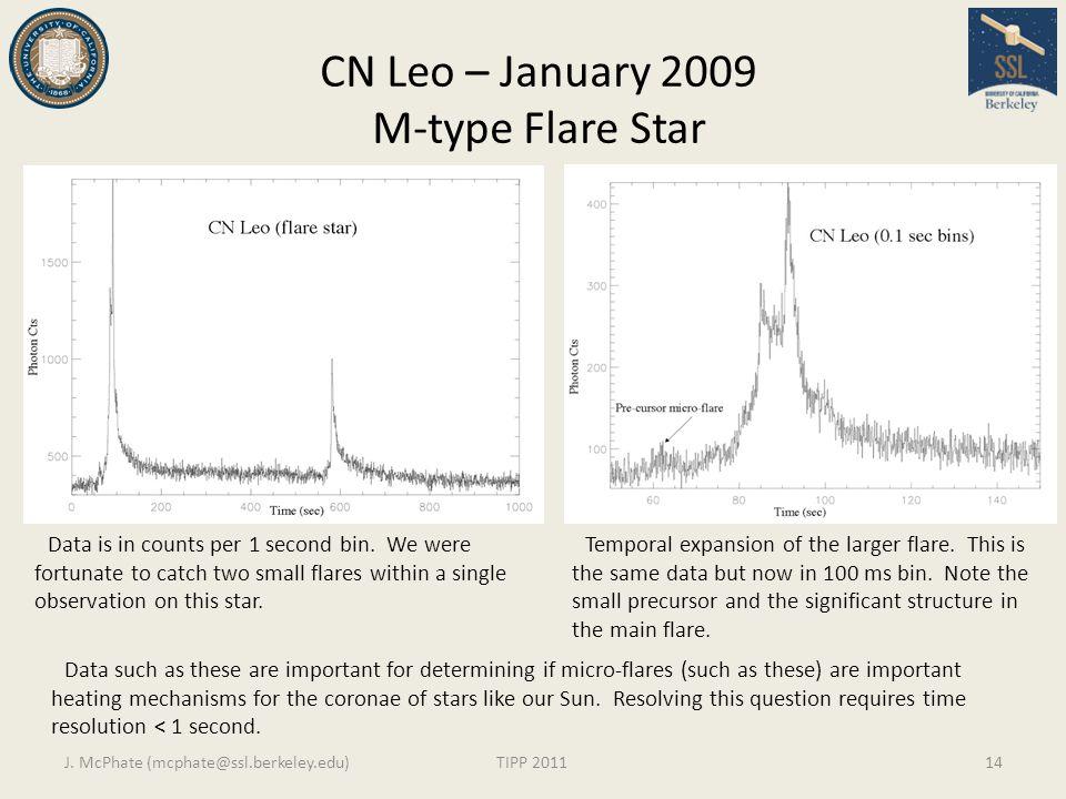 CN Leo – January 2009 M-type Flare Star J. McPhate (mcphate@ssl.berkeley.edu)TIPP 201114 Data is in counts per 1 second bin. We were fortunate to catc