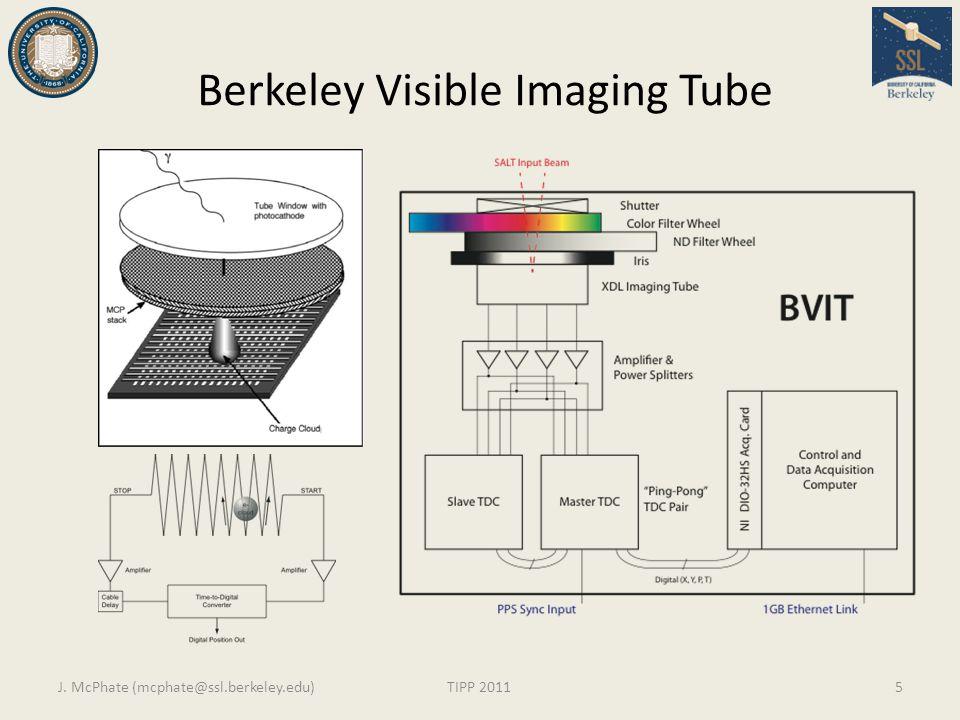 Berkeley Visible Imaging Tube J. McPhate (mcphate@ssl.berkeley.edu)TIPP 20115