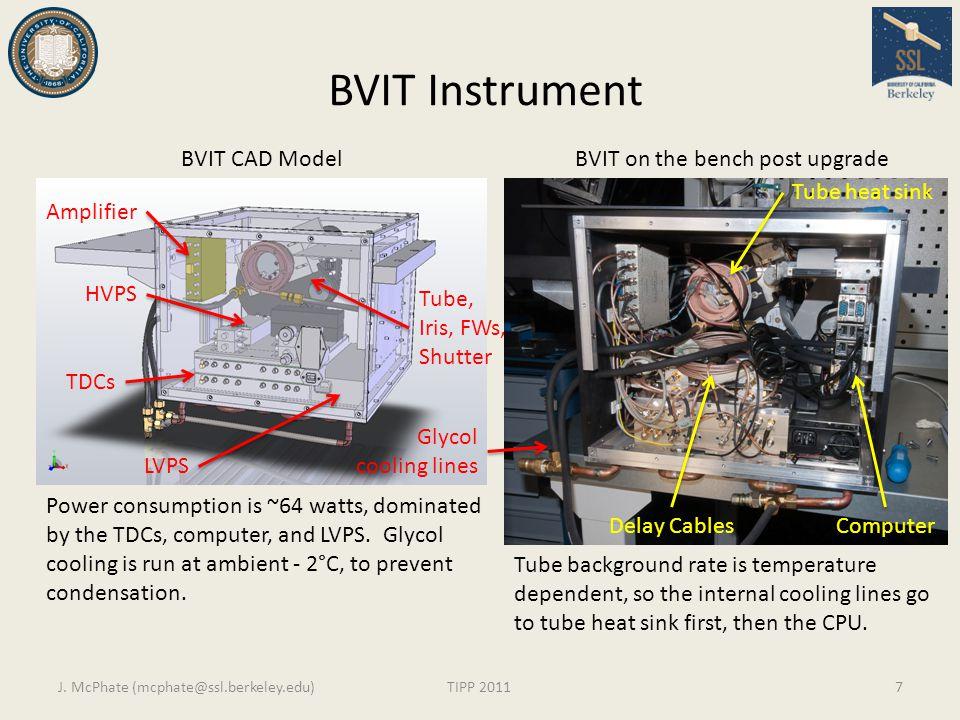 BVIT Instrument J. McPhate (mcphate@ssl.berkeley.edu)TIPP 20117 BVIT CAD Model Amplifier HVPS TDCs LVPS Tube, Iris, FWs, Shutter BVIT on the bench pos