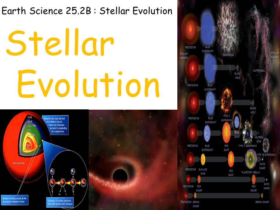 Earth Science 25.2B : Stellar Evolution Stellar Evolution