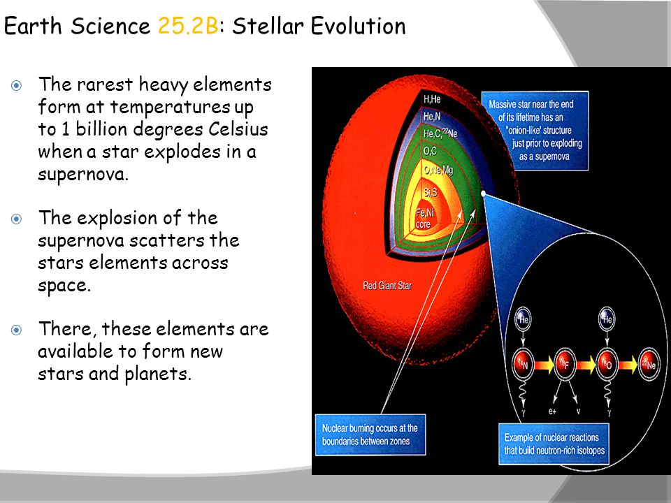 Earth Science 25.2B: Stellar Evolution  The rarest heavy elements form at temperatures up to 1 billion degrees Celsius when a star explodes in a supe