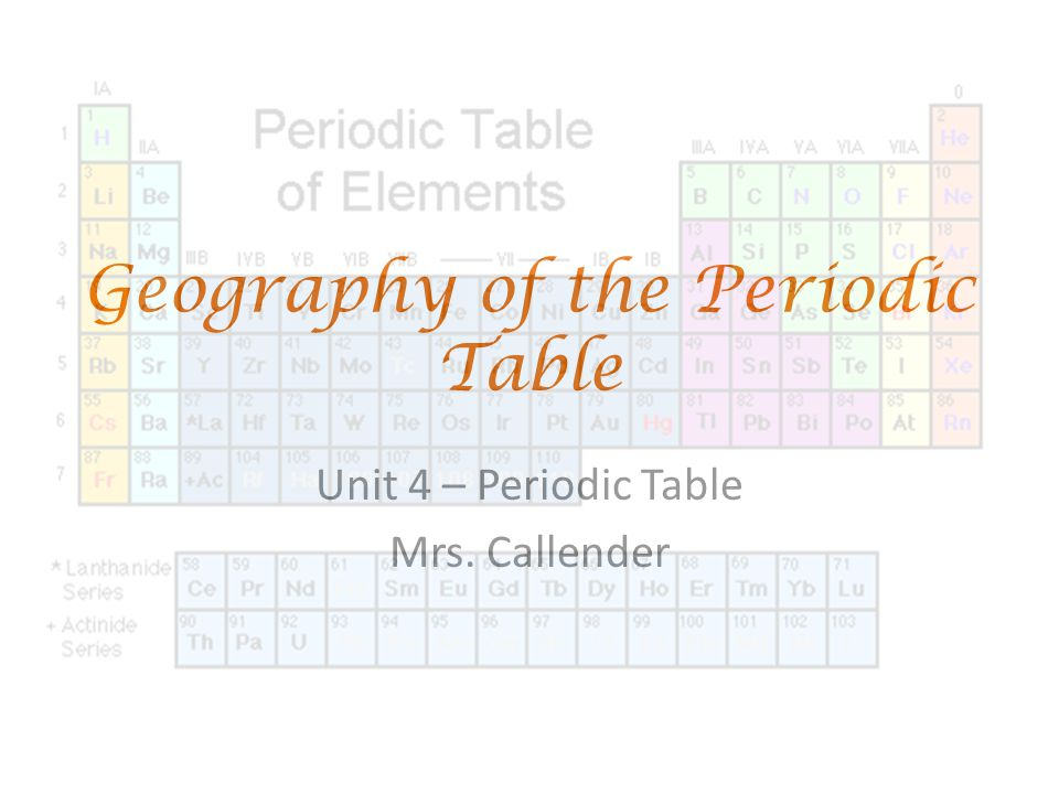 Geography of the Periodic Table Unit 4 – Periodic Table Mrs. Callender