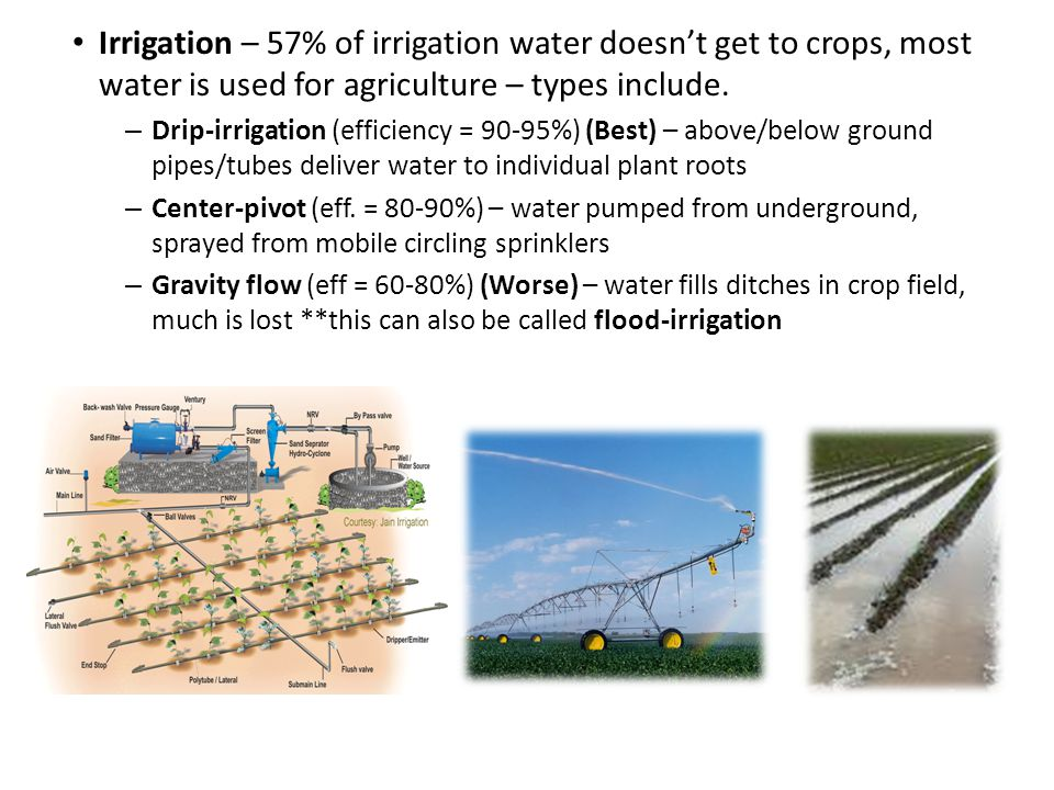 Irrigation – 57% of irrigation water doesn't get to crops, most water is used for agriculture – types include.