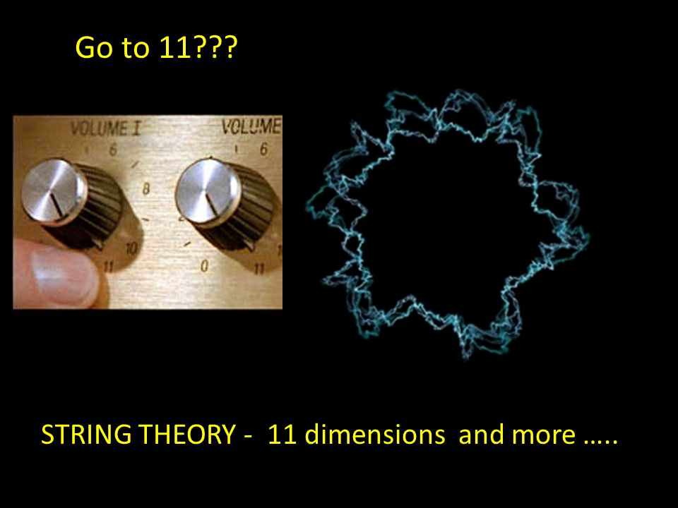 STRING THEORY - 11 dimensions and more ….. Go to 11???