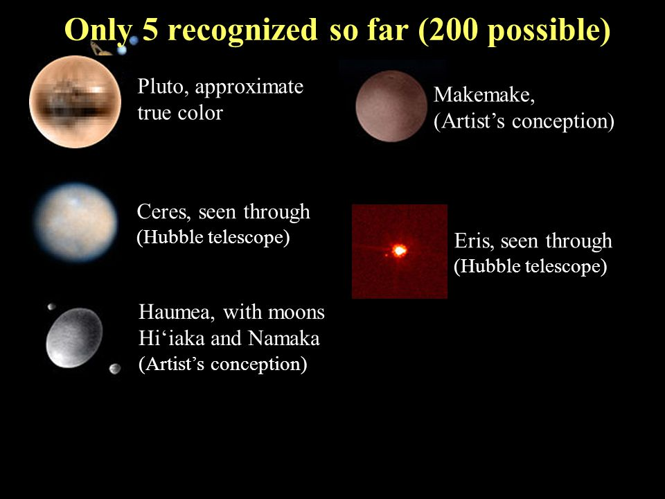 11/15/99Norm Herr (sample file) PLUTOIDS What is a dwarf planet?What is a dwarf planet? –Celestial body orbiting the Sun –Massive enough to be rounded