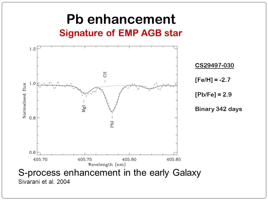 S-process enhancement in the early Galaxy Sivarani et al. 2004 CS29497-030 [Fe/H] = -2.7 [Pb/Fe] = 2.9 Binary 342 days Pb enhancement Signature of EMP