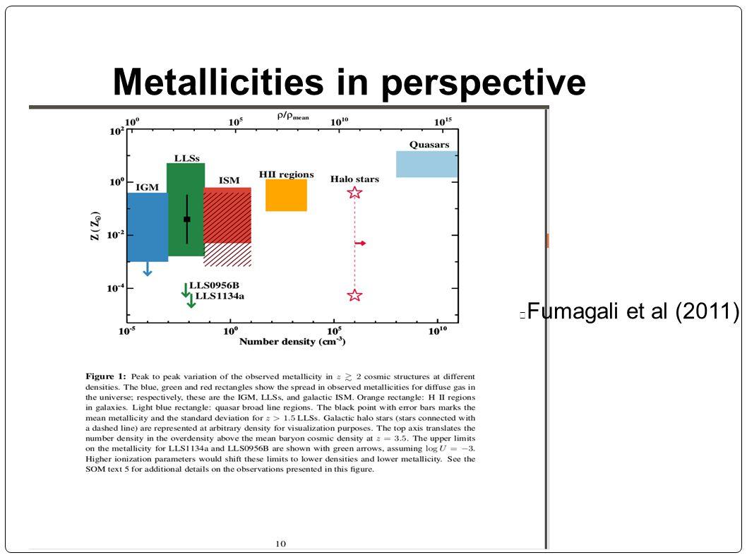 Metallicities in perspective Fumagali et al (2011)