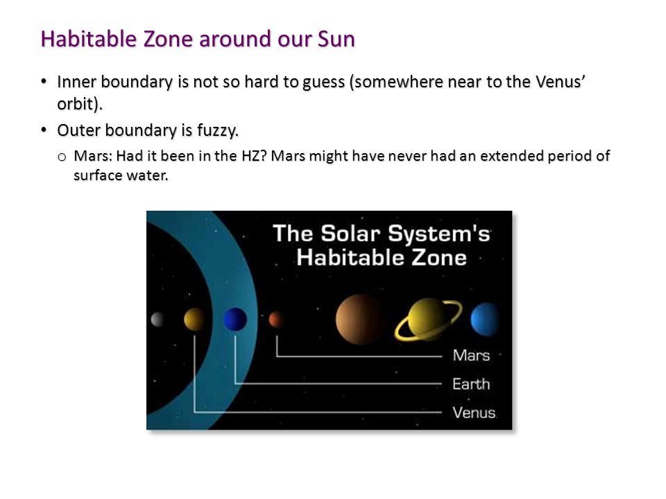 Habitable Zone around our Sun Inner boundary is not so hard to guess (somewhere near to the Venus' orbit).