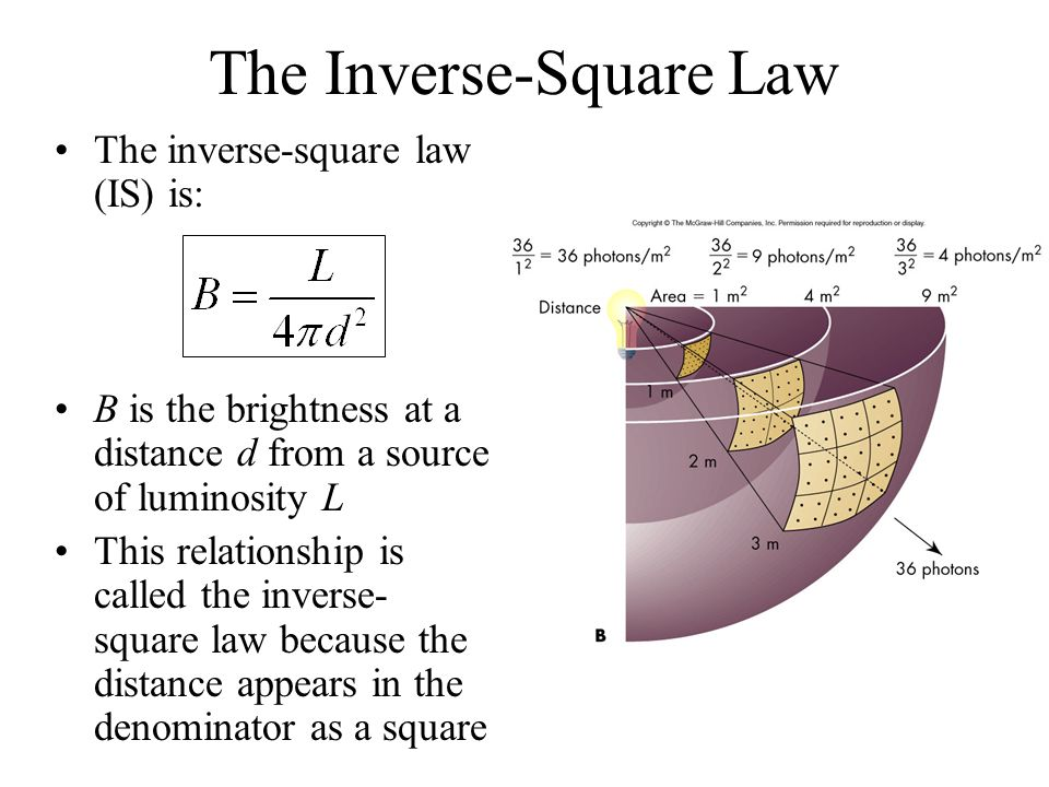 The inverse-square law (IS) is: B is the brightness at a distance d from a source of luminosity L This relationship is called the inverse- square law