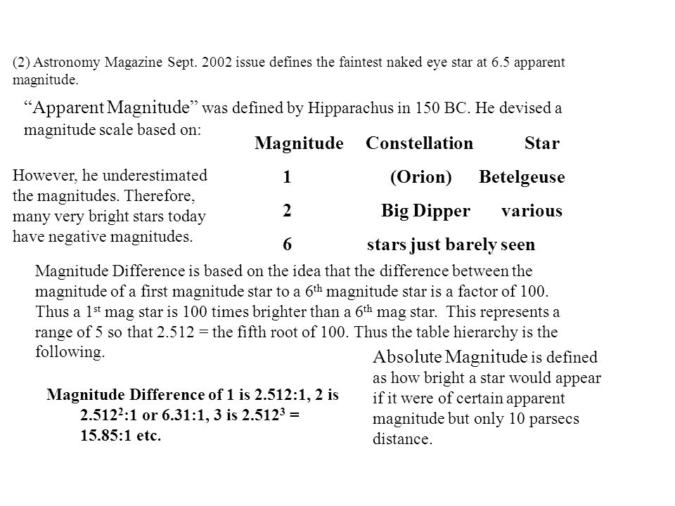 """Apparent Magnitude"" was defined by Hipparachus in 150 BC. He devised a magnitude scale based on: Magnitude ConstellationStar 1 (Orion) Betelgeuse 2 B"