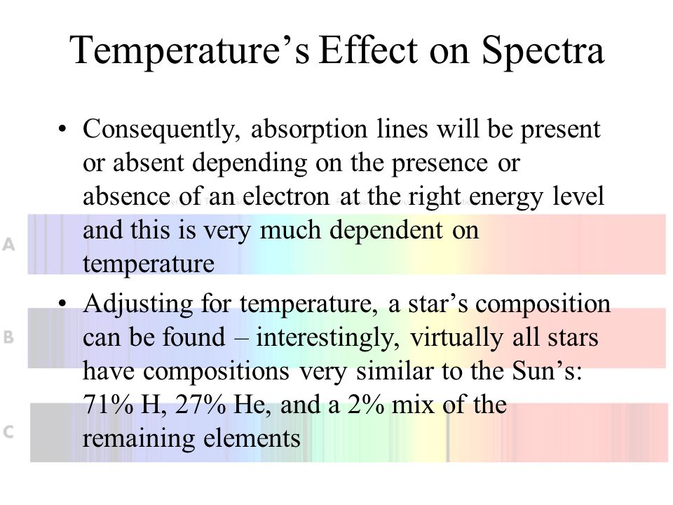 Temperature's Effect on Spectra Consequently, absorption lines will be present or absent depending on the presence or absence of an electron at the ri