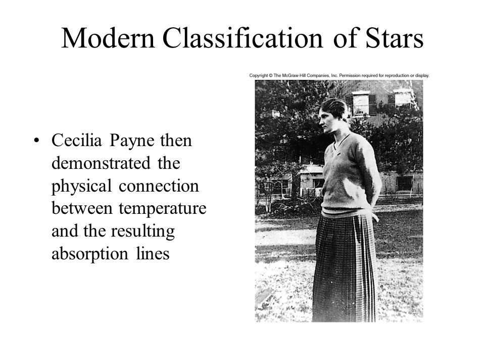 Modern Classification of Stars Cecilia Payne then demonstrated the physical connection between temperature and the resulting absorption lines