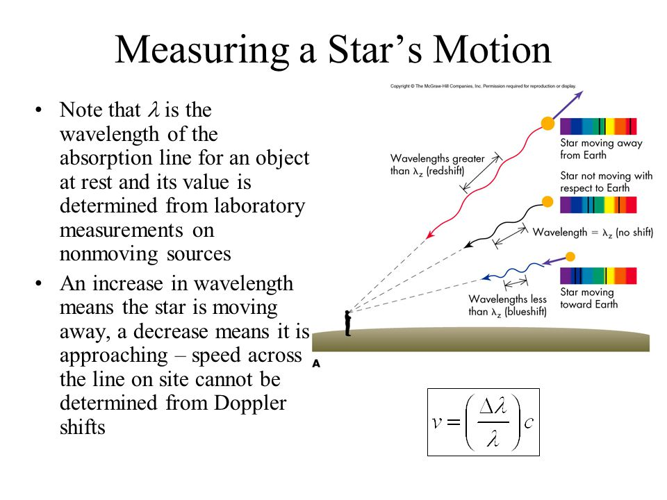 Measuring a Star's Motion Note that is the wavelength of the absorption line for an object at rest and its value is determined from laboratory measure