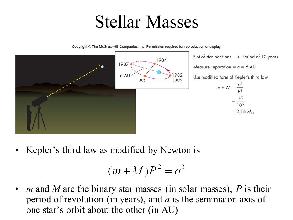 Stellar Masses Kepler's third law as modified by Newton is m and M are the binary star masses (in solar masses), P is their period of revolution (in y