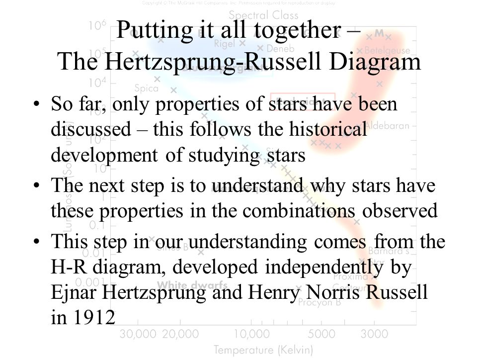 Putting it all together – The Hertzsprung-Russell Diagram So far, only properties of stars have been discussed – this follows the historical developme