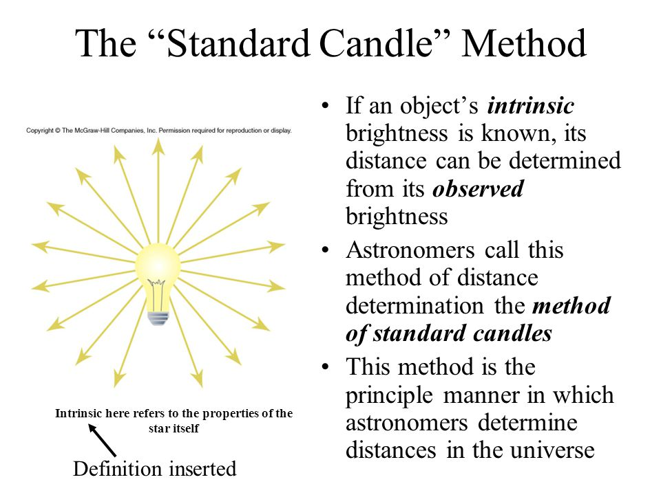 "The ""Standard Candle"" Method If an object's intrinsic brightness is known, its distance can be determined from its observed brightness Astronomers cal"