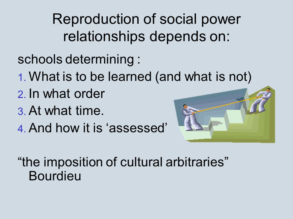 Reproduction of social power relationships depends on: schools determining : 1. 1. What is to be learned (and what is not) 2. 2. In what order 3. 3. A