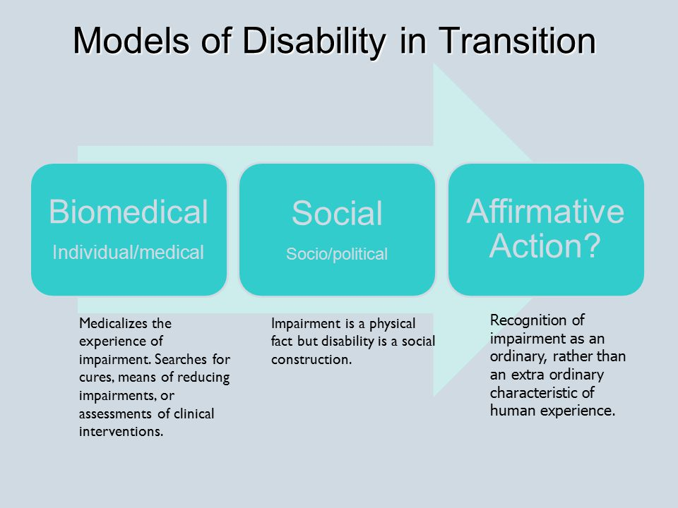 Models of Disability in Transition Biomedical Individual/medical Social Socio/political Affirmative Action.