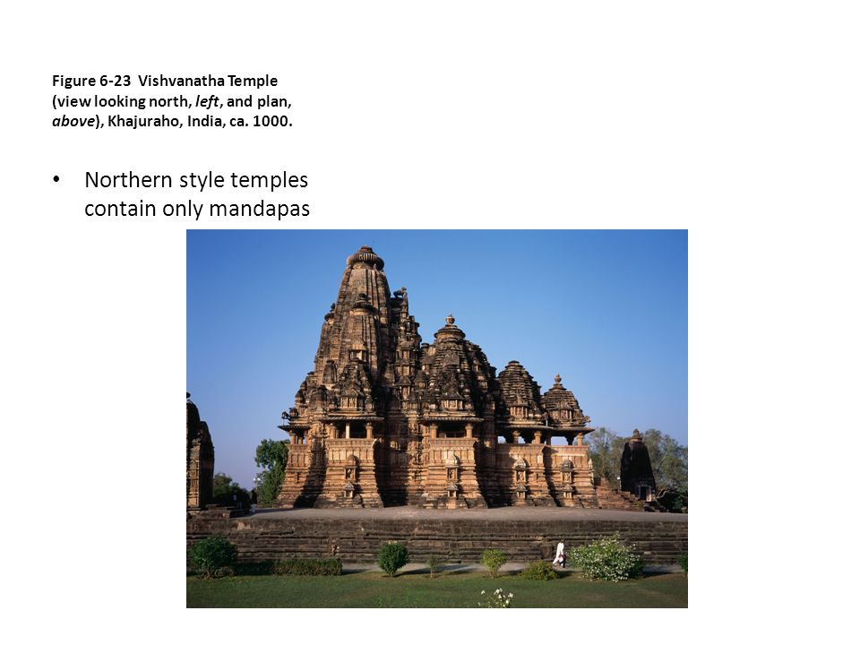 Figure 6-23 Vishvanatha Temple (view looking north, left, and plan, above), Khajuraho, India, ca. 1000. Northern style temples contain only mandapas
