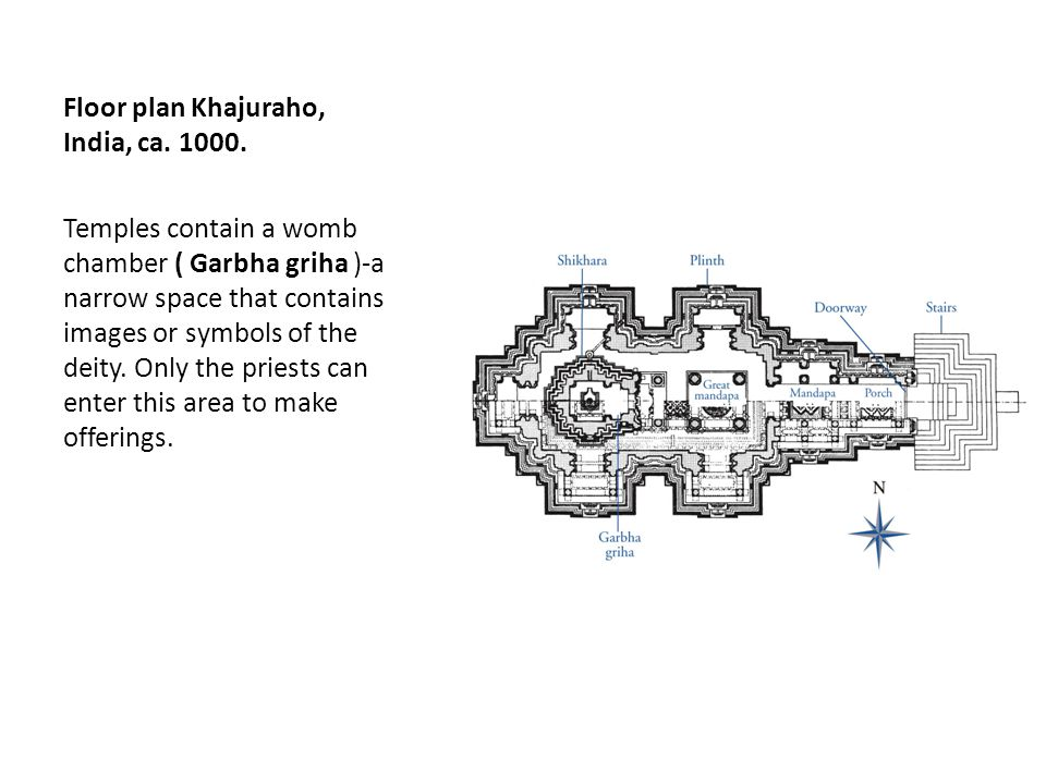 Floor plan Khajuraho, India, ca. 1000. Temples contain a womb chamber ( Garbha griha )-a narrow space that contains images or symbols of the deity. On