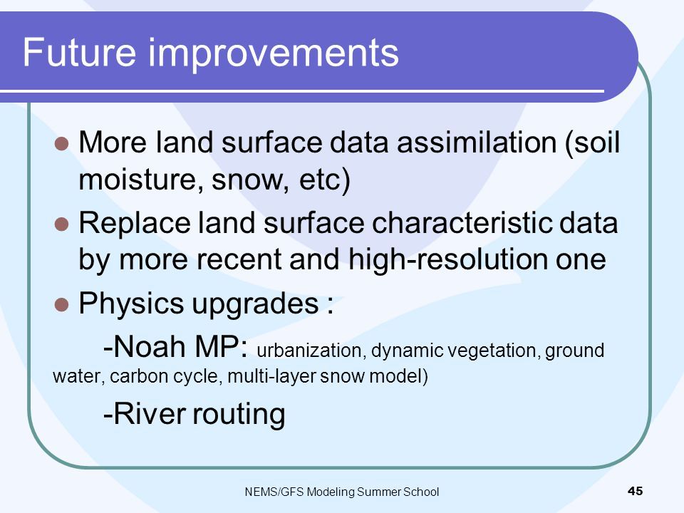 Future improvements More land surface data assimilation (soil moisture, snow, etc) Replace land surface characteristic data by more recent and high-re
