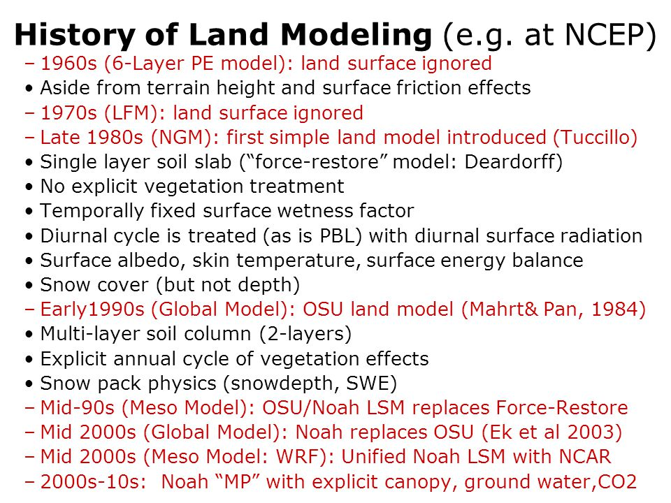 History of Land Modeling (e.g. at NCEP) –1960s (6-Layer PE model): land surface ignored Aside from terrain height and surface friction effects –1970s