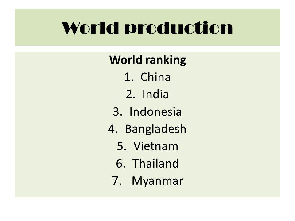 World production World ranking 1.China 2.India 3.Indonesia 4.Bangladesh 5.Vietnam 6.Thailand 7. Myanmar