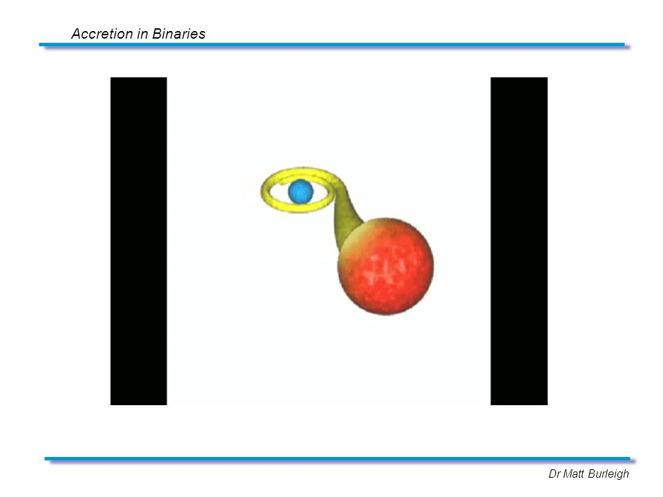 Dr Matt Burleigh Accretion in Binaries