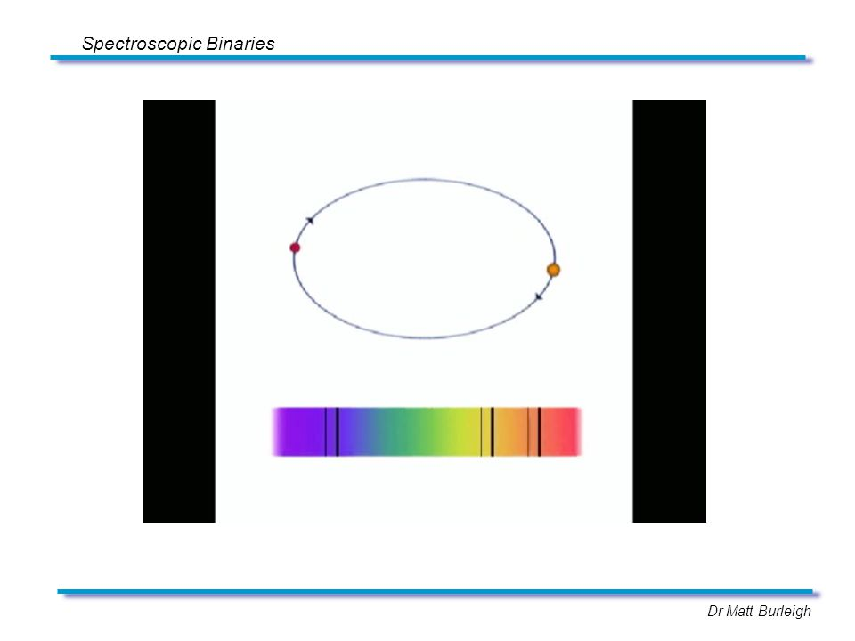 Dr Matt Burleigh Spectroscopic Binaries