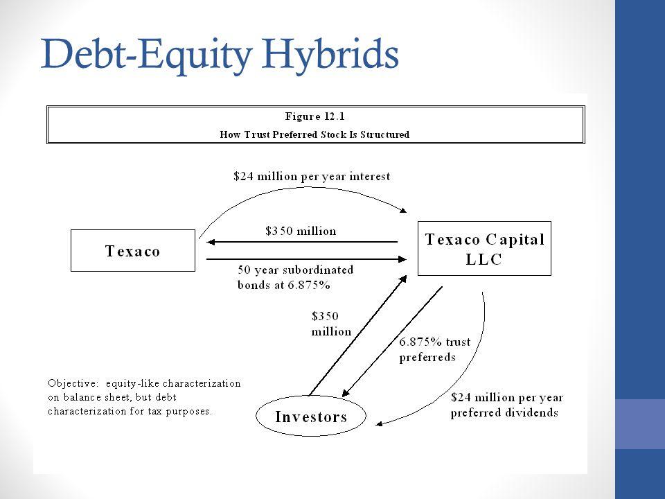 Debt-Equity Hybrids