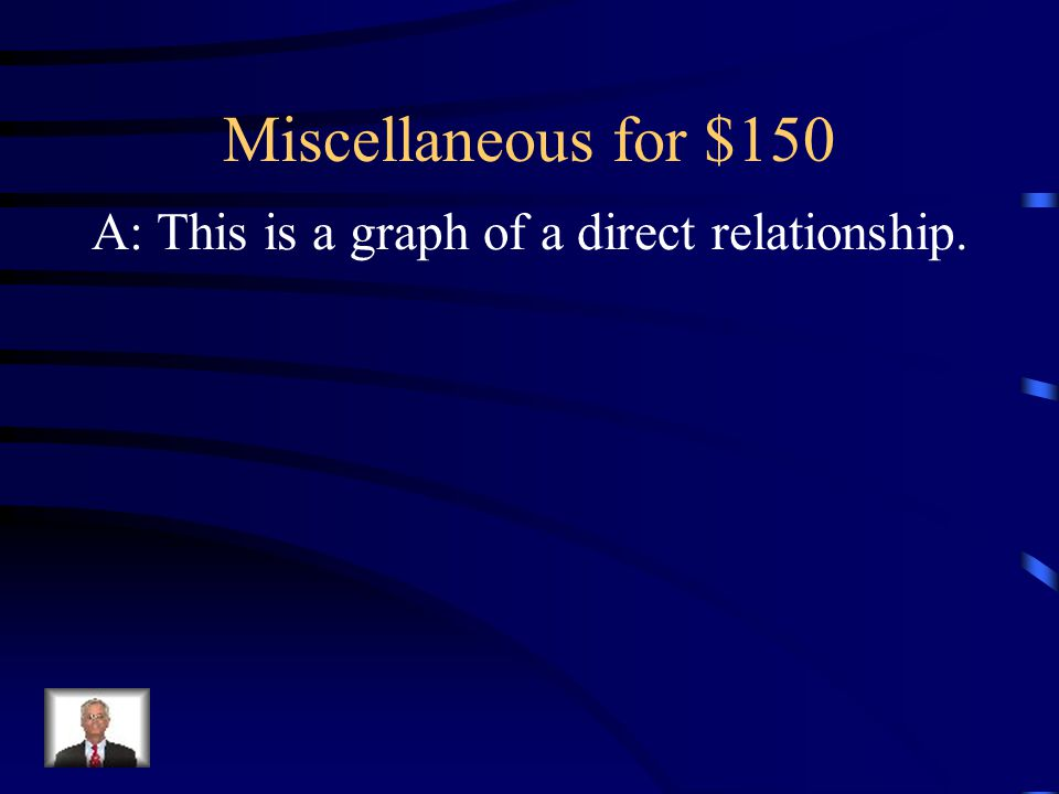 Miscellaneous for $150 A: This is a graph of a direct relationship.