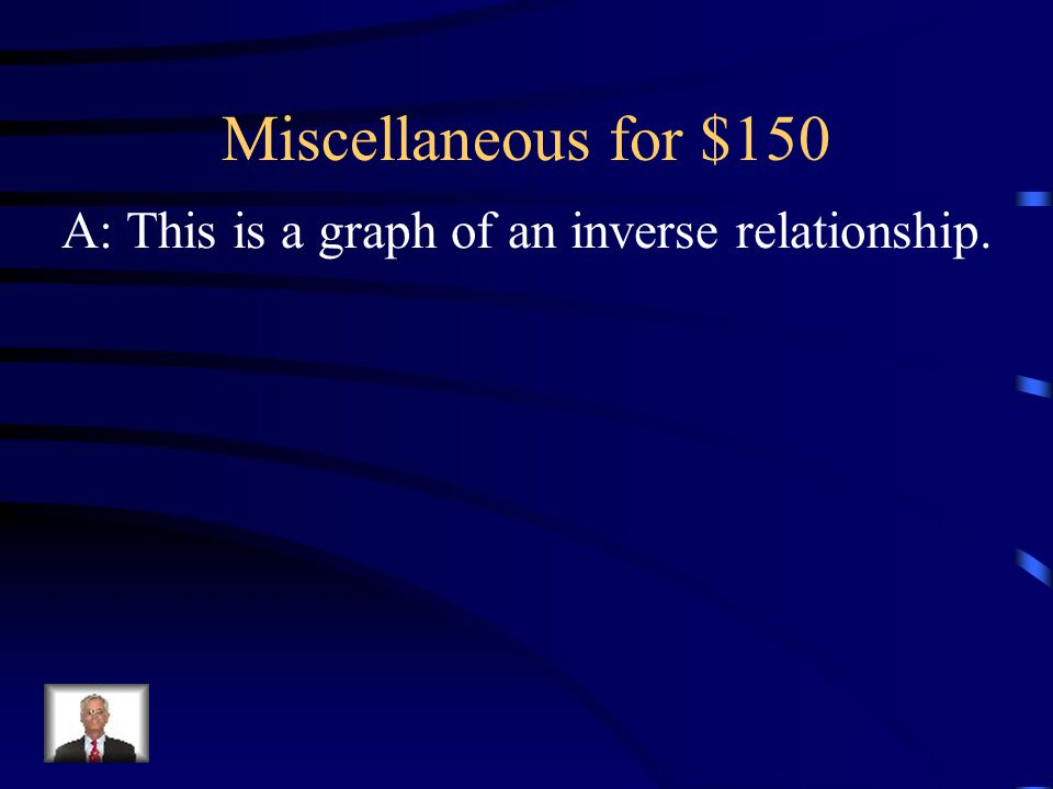 Miscellaneous for $150 A: This is a graph of an inverse relationship.