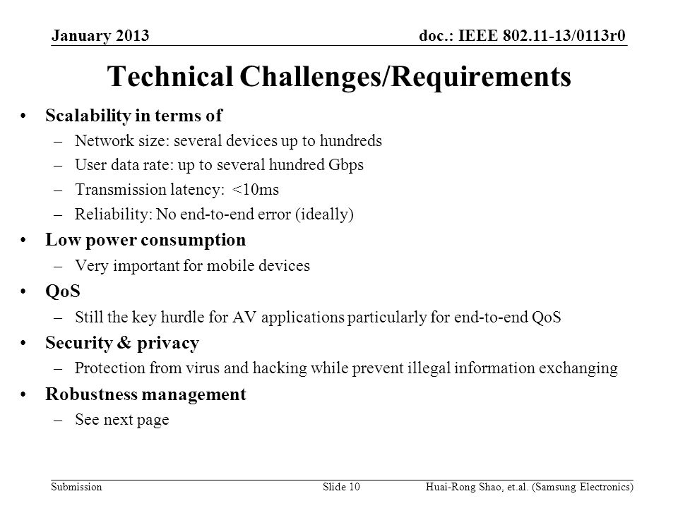 doc.: IEEE 802.11-13/0113r0 Submission Technical Challenges/Requirements January 2013 Huai-Rong Shao, et.al.