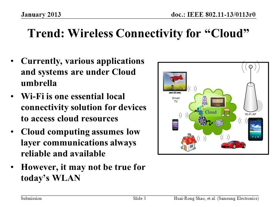 doc.: IEEE 802.11-13/0113r0 Submission Trend: Wireless Connectivity for Cloud Currently, various applications and systems are under Cloud umbrella Wi-Fi is one essential local connectivity solution for devices to access cloud resources Cloud computing assumes low layer communications always reliable and available However, it may not be true for today's WLAN January 2013 Huai-Rong Shao, et.al.