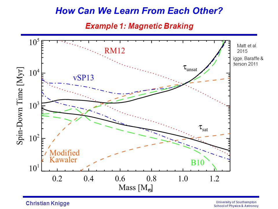Christian Knigge University of Southampton School of Physics & Astronoy Knigge, Baraffe & Patterson 2011 Matt et al.