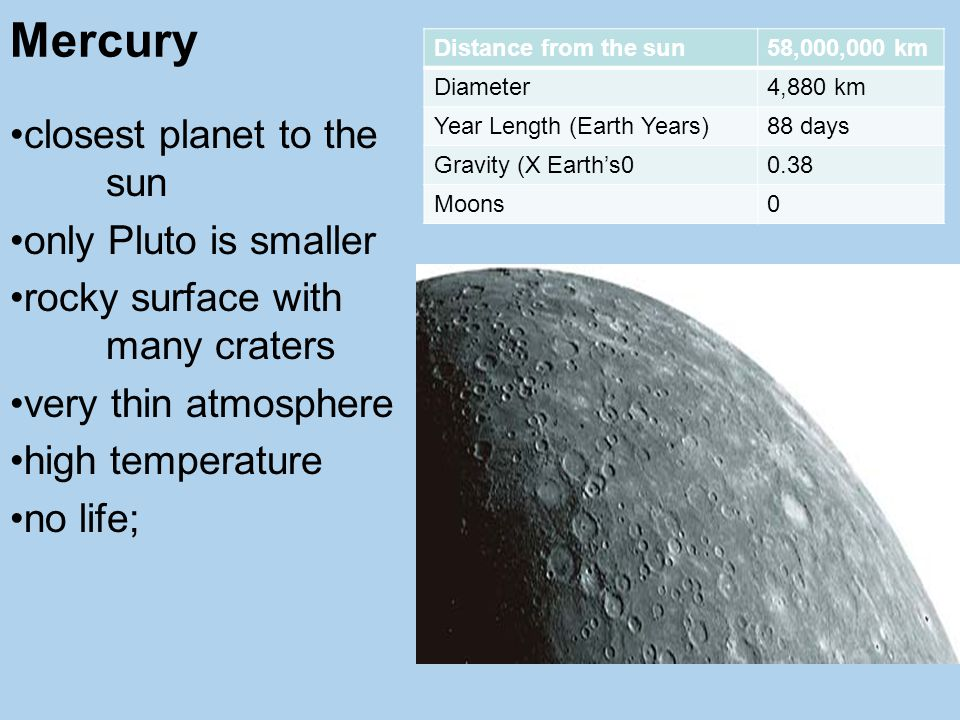 Mercury closest planet to the sun only Pluto is smaller rocky surface with many craters very thin atmosphere high temperature no life; Distance from the sun58,000,000 km Diameter4,880 km Year Length (Earth Years)88 days Gravity (X Earth's00.38 Moons0