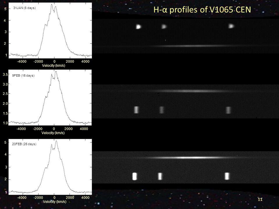 -4000 -2000 0 2000 4000 Velocity (km/s) 1 2 4 3 5 -4000 -2000 0 2000 4000 Velocity (km/s) 1.0 1.5 2.0 2.5 3.0 3.5 -4000 -2000 0 2000 4000 Velocity (km/s) 1 2 4 3 5 31JAN (6 days) 9FEB (15 days) 20FEB (26 days) H-α profiles of V1065 CEN 11