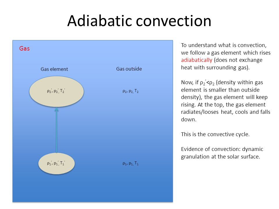 Adiabatic convection Gas ρ 1 ', p 1 ', T 1 ' ρ 2 ', p 2 ', T 2 ' ρ 2, p 2, T 2 ρ 1, p 1, T 1 Gas element Gas outside To understand what is convection,