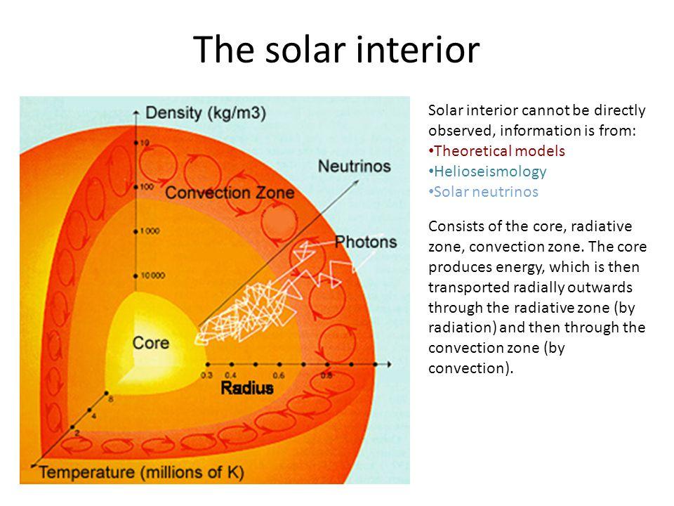 Solar chemical composition ElementAbundanceMass fraction H0.9340420960.76914905 He0.0646199430.21284852 O0.0007592180.00489926 C0.0003718490.00090196 N0.0000912780.00875263 Fe0.0000398440.00046787 Mg0.0000355110.00003996 Si0.0000331410.00004053 Al0.0000027570.00131240 Ca0.0000021400.00152403 Na0.0000019970.00006377 These are photospheric abundances.