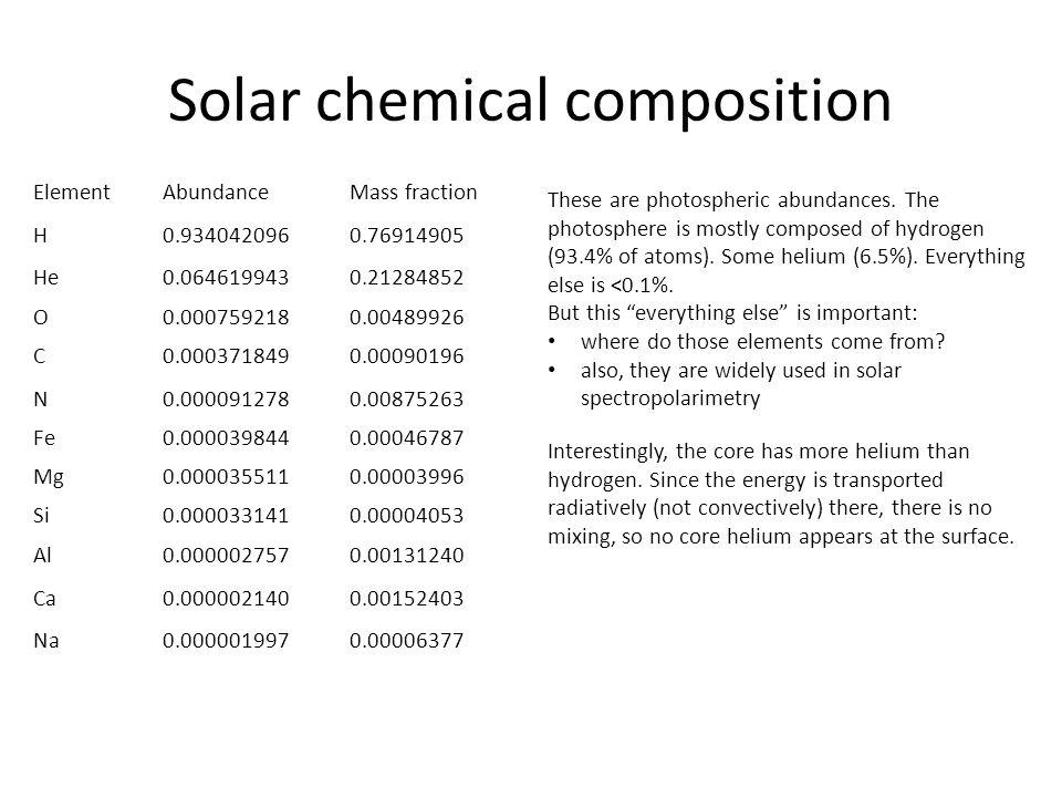 Solar chemical composition ElementAbundanceMass fraction H0.9340420960.76914905 He0.0646199430.21284852 O0.0007592180.00489926 C0.0003718490.00090196
