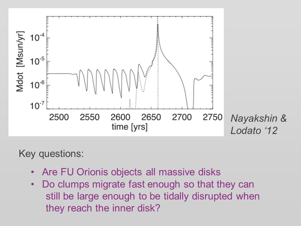 Nayakshin & Lodato '12 Key questions: Are FU Orionis objects all massive disks Do clumps migrate fast enough so that they can still be large enough to be tidally disrupted when they reach the inner disk?